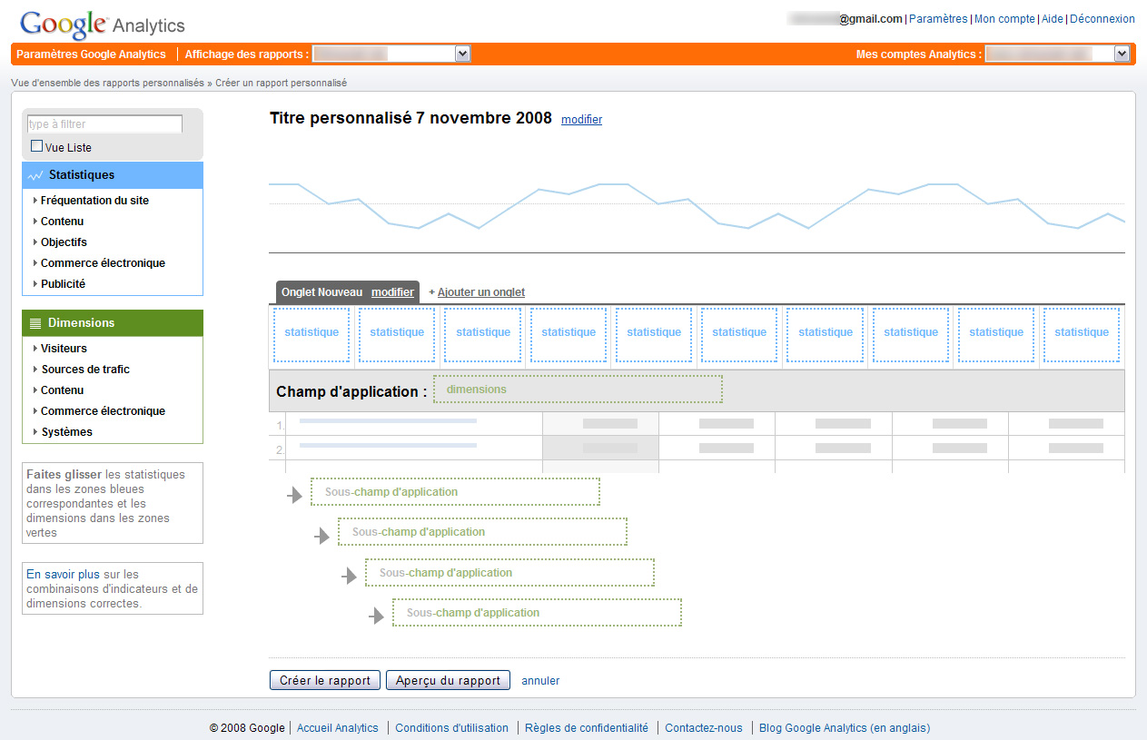Google Analytics rapports personnalises